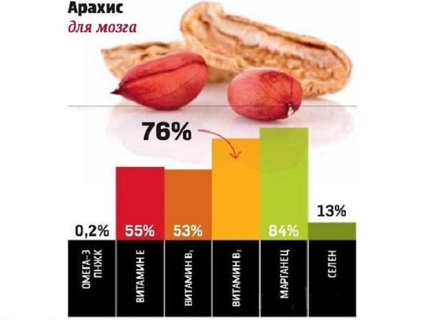 vitaminy-araxic